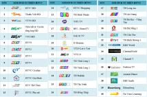 """Xem 40 kênh truyền hình đặc sắc, hấp dẫn """"Gói DVB-T2 trên truyền hình cáp HTVC"""" hoàn toàn miễn phí"""